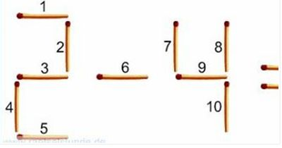 Rätsel: Welches Streichholz musst du bewegen, damit die Gleichung stimmt?