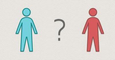 Schüchtern versus extrovertiert