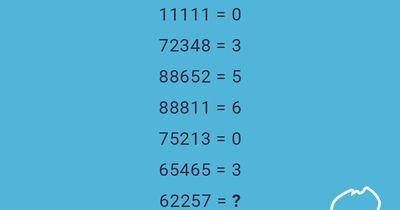 Welche Zahl ist gesucht?