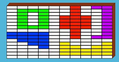 Welche Farbe dominiert?