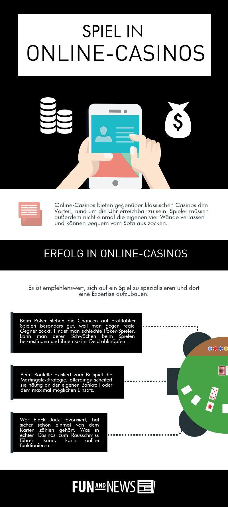 Was ist beim regelmäßigen Spielen in Online-Casinos zu beachten?
